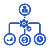 IT Project Managment